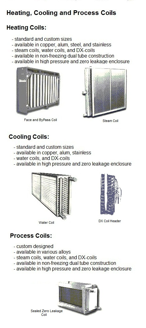 Industrial heating and cooling coil heat exchangers.