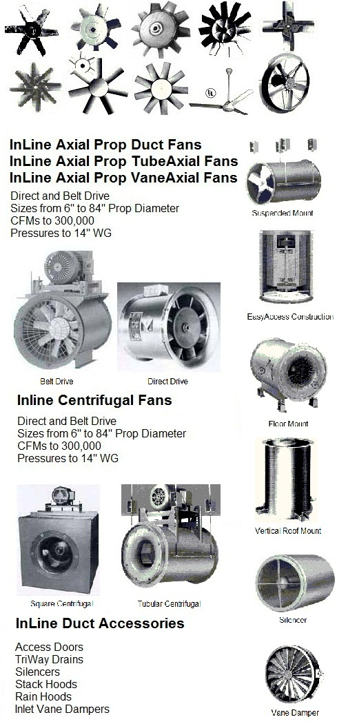 Inline Duct Vane Axial And Tube Axial Fan Ventilator