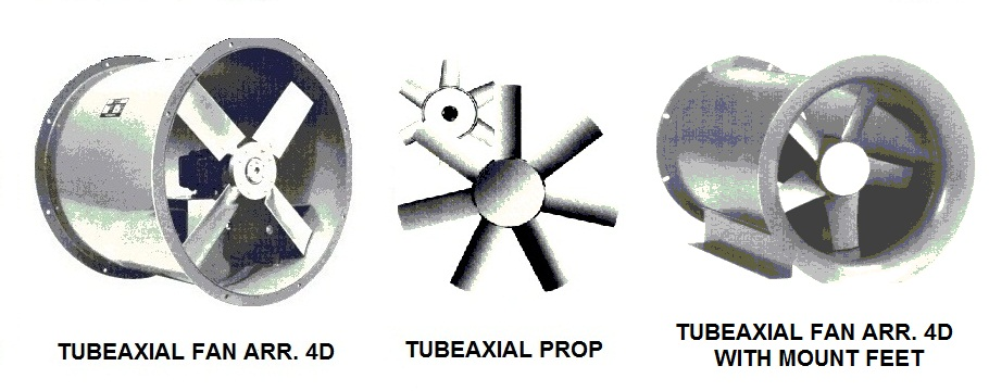 Chicago Blower Tubeaxial And Vaneaxial Fans