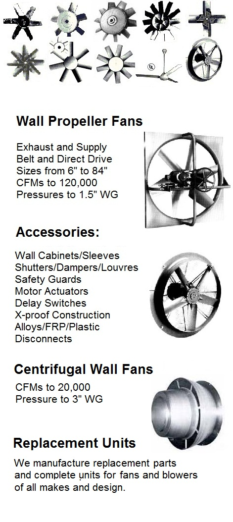 Industrial wall ventilators - exhaust and supply fans.